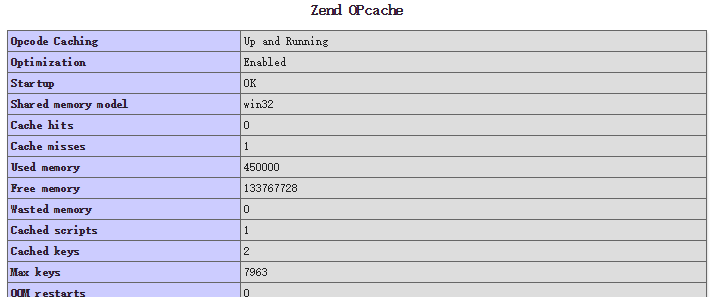 PHP5.6开启Zend Opcache模块儿